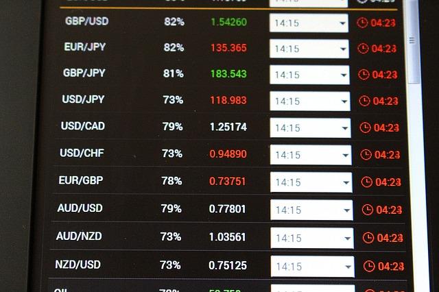 tabla con tipo s de cambio en Forex